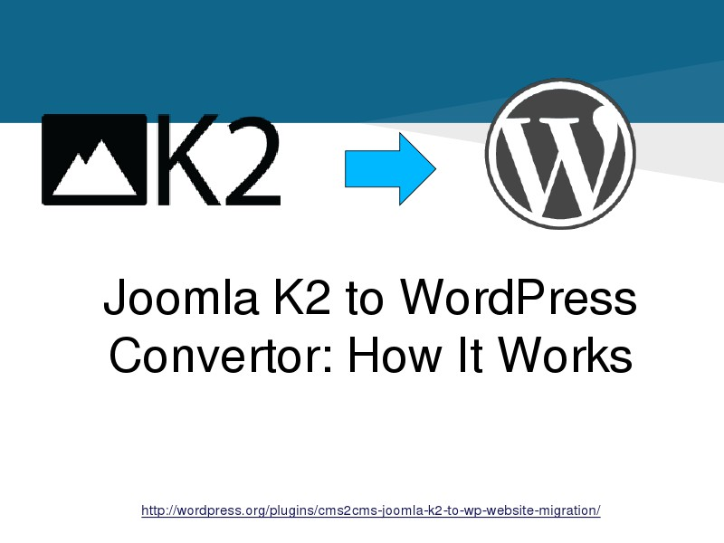 Joomla K2 to WordPress Migration