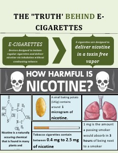 The Truth Behind Electronic Cigarettes! Feb 2014