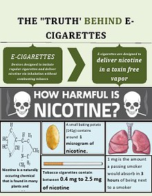 The Truth Behind Electronic Cigarettes!