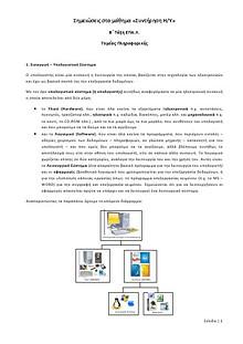 Υλικό & Συντήρηση Υπολογιστών