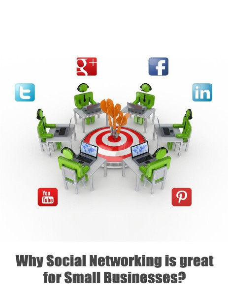 Significance of Social Media Networking for e-businesses August, 2014