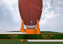 Eros Islander NFL Picks Week #1