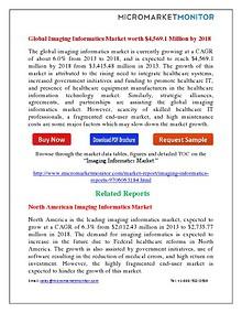 Imaging Informatics Market by 2018