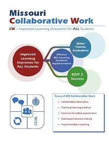 Missouri Collaborative Work
