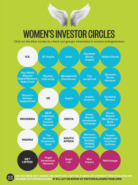 girltank magazine Find Angel Investors Around the World