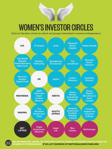 Find Angel Investors Around the World