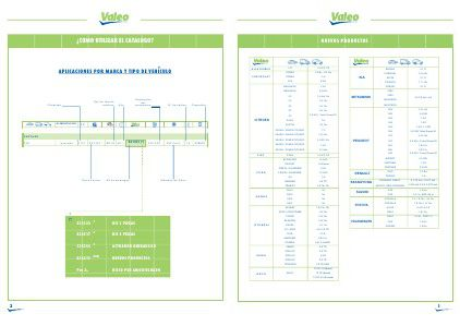 Catalogo Valeo Embragues Nov-2012 - Page 2