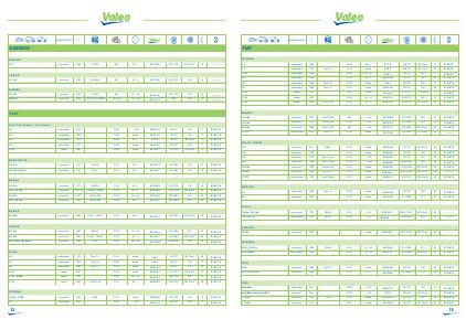 Catalogo Valeo Embragues Nov-2012 - Page 12