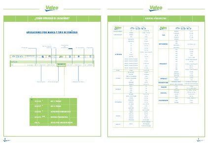 Catalogo Valeo Embragues Nov-2012 - Page 3