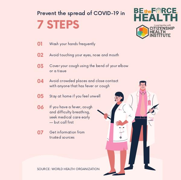 What EVERYBODY Should Know About COVID-19 What EveryBODY should know about the COVID-19