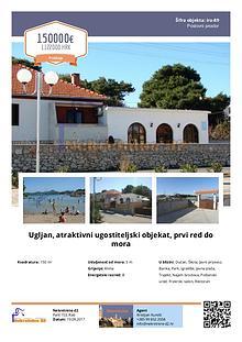 Nekretnine D2, Real Estate, Croatia