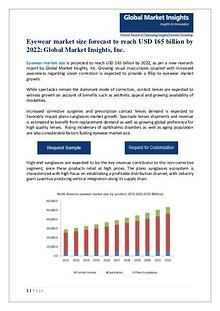 Eyewear market research
