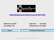 Biophotonics Market Segmentation Overview 2017-2025