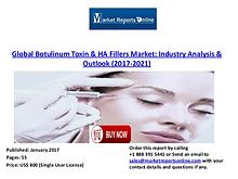 BT and HA Fillers Industry Forecasts to 2017-2021