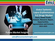 Systemic Lupus Erythematous SLE Drugs Market Share and KeyTrends 2025