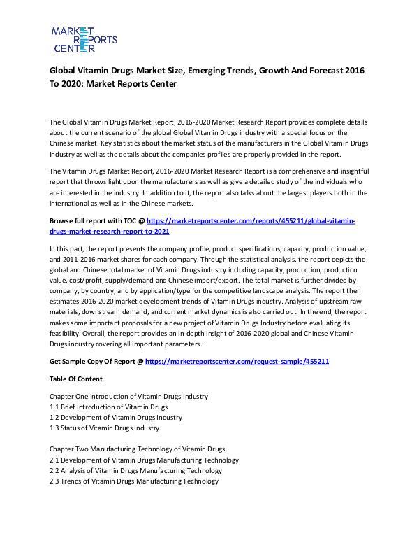 Global Vitamin Drugs Market