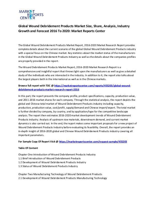 Global Wound Debridement Products Market