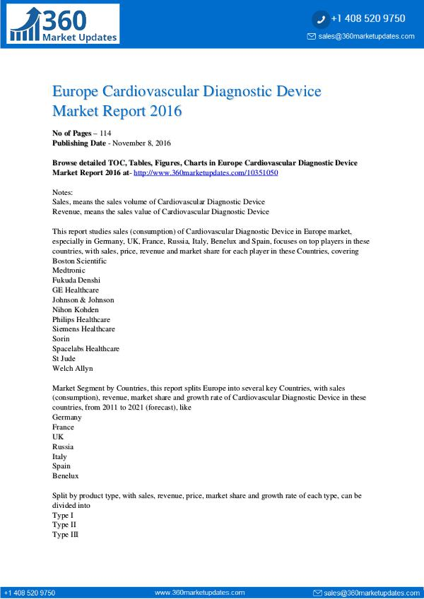 Absolute Reports Cardiovascular-Diagnostic-Device-Market-Report-201
