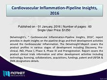 Cardiovascular Inflammation- Market Insights & Drugs Sales Forecast (