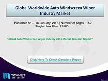 Global Auto Windscreen Wiper Market