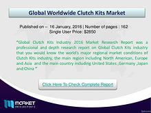 Clutch Kits Market Analysis - Latest Trends and Issues