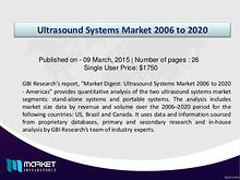 2020 Growth opportunities on Ultrasound Systems - Market