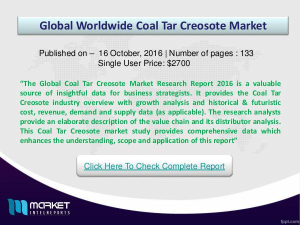 Coal Tar Creosote Market Analysis review