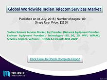 Indian Telecom Services Market Business is Booming