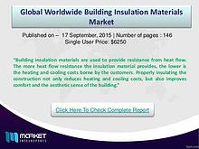 Global Building insulation Market