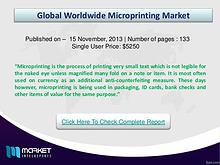 Global Microprinting Market