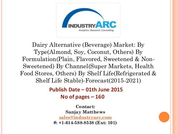 Dairy Alternatives (Beverage) Market Dairy Alternatives (Beverage) Market