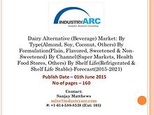 Dairy Alternatives (Beverage) Market