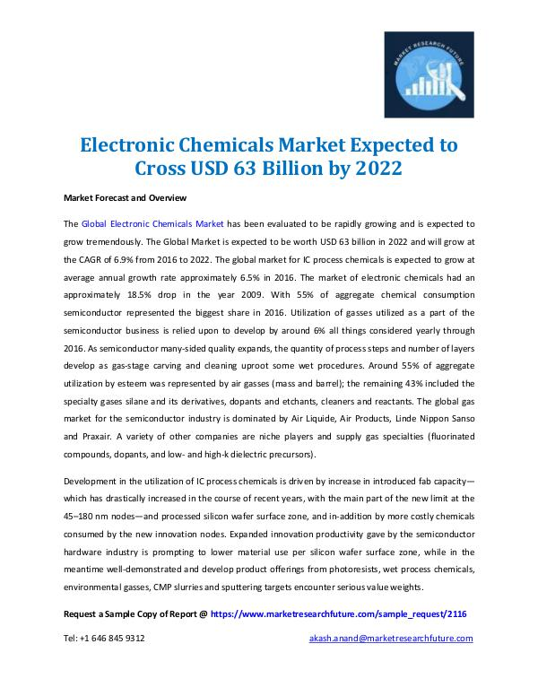Market Research Future - Premium Research Reports Electronic Chemicals Market 2016-2022