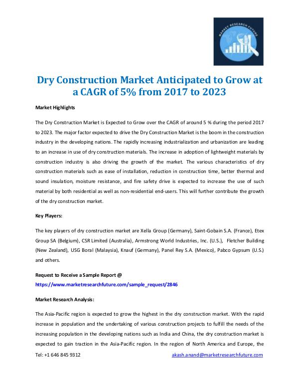 Dry Construction Market 2016-2023