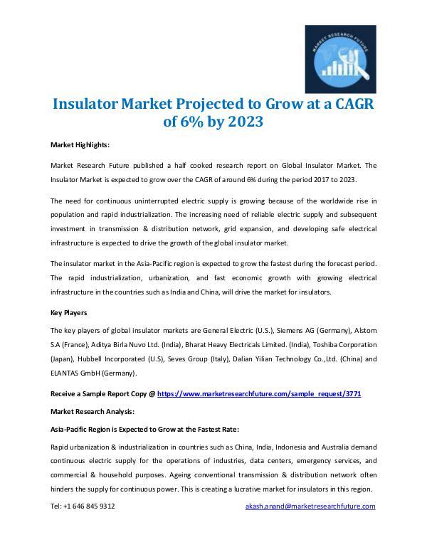 Insulator Market 2017-2023