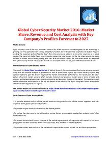 Global Cyber Security Market 2016-2027: Market Share