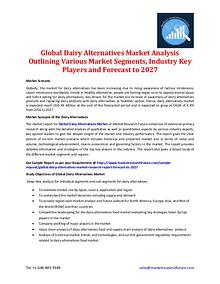 Global Dairy Alternatives Market Analysis 2016-2027