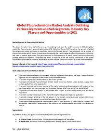 Global Fluorochemicals Market Analysis 2016-2021