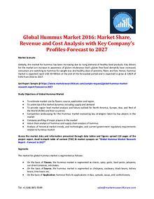 Global Hummus Market : Market Share, Forecast to 2027