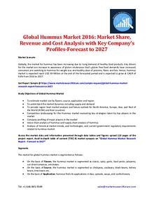 Global Hummus Market : Market Share, Forecast to 2027