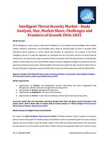 Intelligent Threat Security Market - Analysis & Forecast 2016-2022