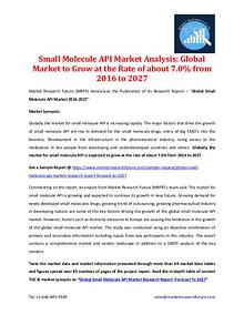 Small Molecule API Market Analysis 2016-2027