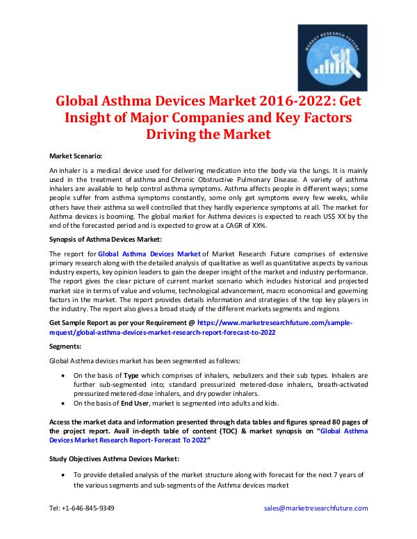 Global Asthma Devices Market 2016-2022 Global Asthma Devices Market Information 2022
