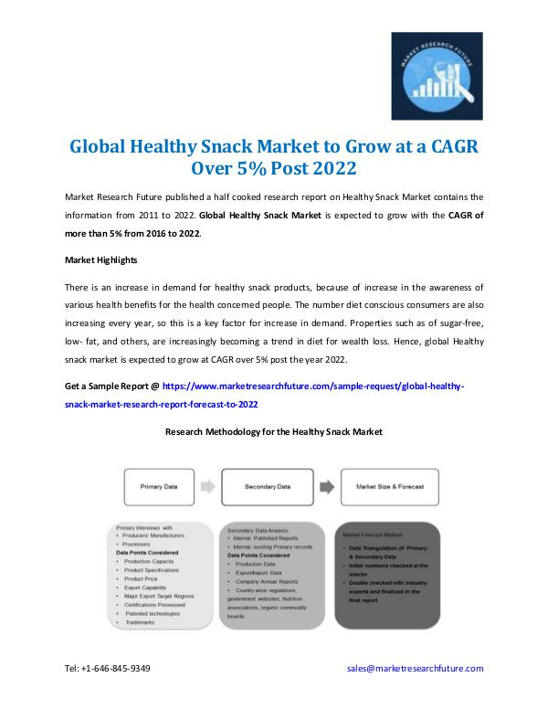 Market Research Future - Premium Research Reports Global Healthy Snack Market Forecast to 2022