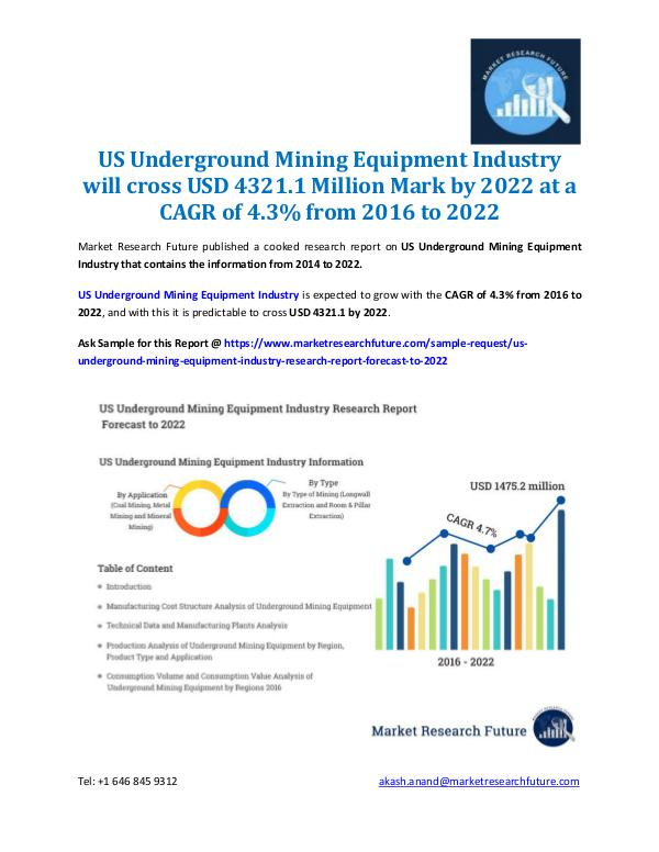 Market Research Future - Premium Research Reports US Underground Mining Equipment Industry 2022