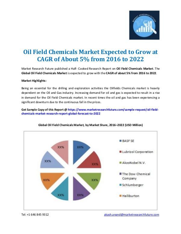 Market Research Future - Premium Research Reports Oil Field Chemicals Market Outlook to 2022