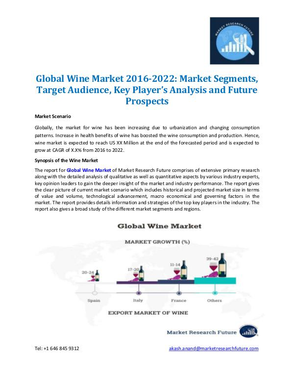 Market Research Future - Premium Research Reports Global Wine Market- Forecast 2016-2022