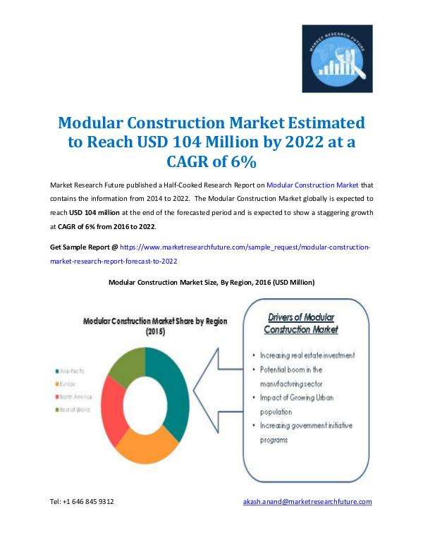 Market Research Future - Premium Research Reports Modular Construction Market Forecast to 2022
