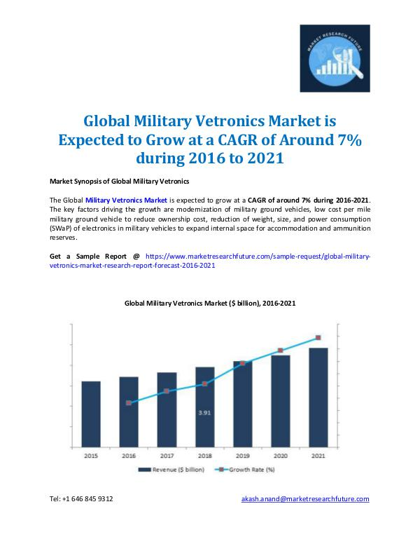 Market Research Future - Premium Research Reports Global Military Vetronics Market Forecast to 2021
