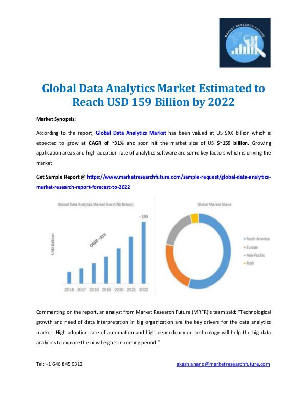 Market Research Future - Premium Research Reports Global Data Analytics Market Forecast 2022